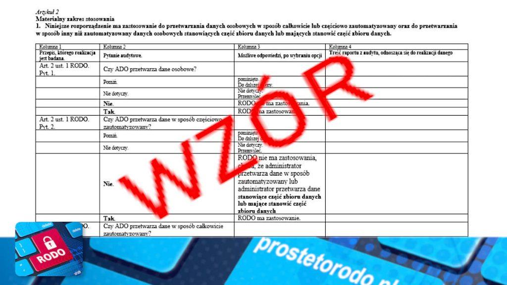 Gotowa lista kontrolna audyt zgodności z RODO